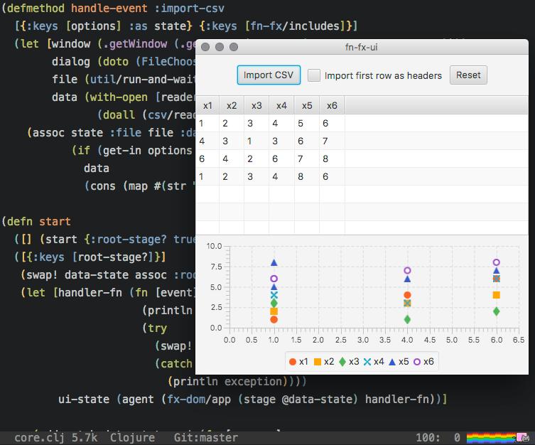 Functional GUI programming with Clojure and JavaFX: Meet halgari/fn-fx